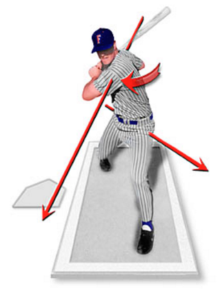 Rotational Hitting - hitting basics 2